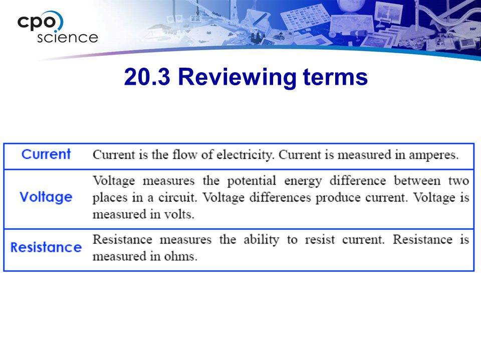 20.3 Reviewing terms