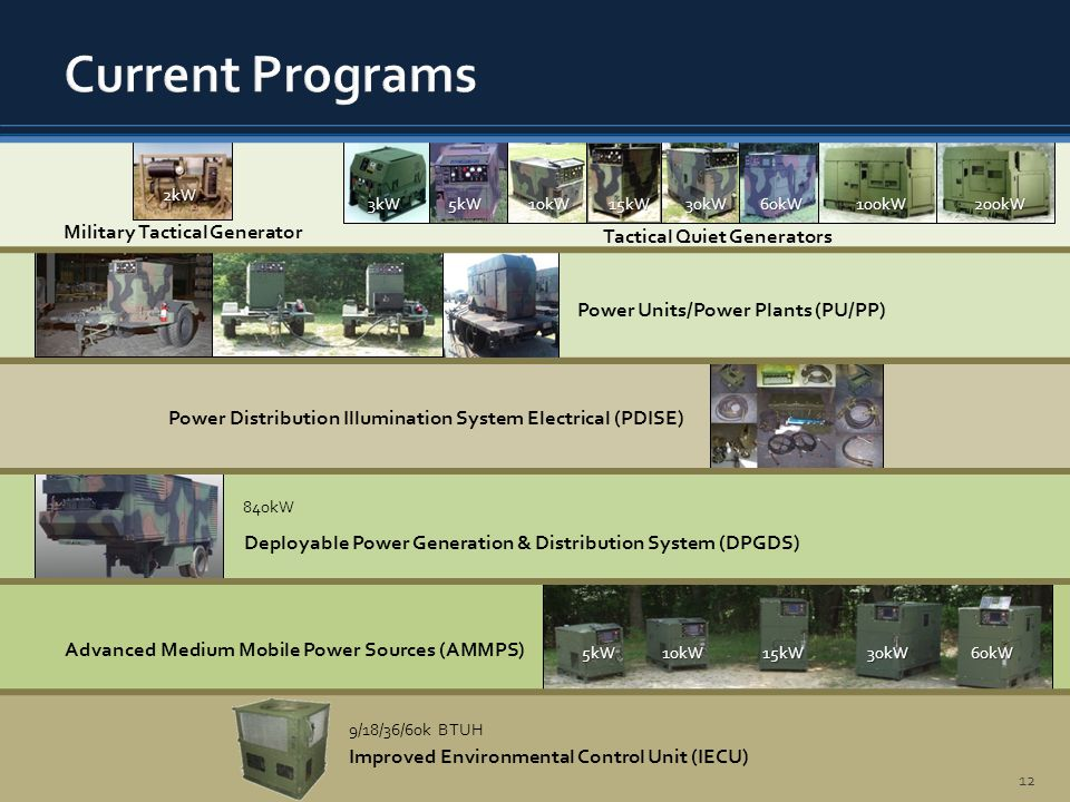 Department of Defense Tactical Electric Power Initiatives - ppt download
