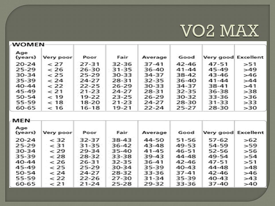 Baseline Fitness Measurements - ppt download