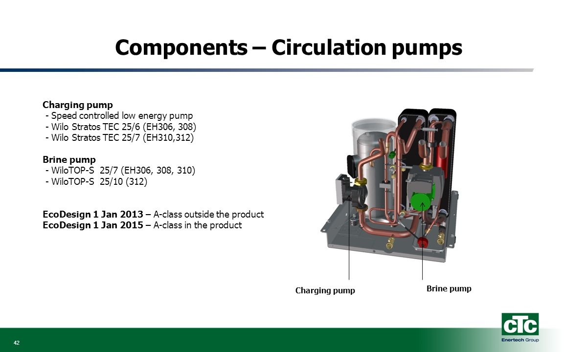 Feel The Comfort Of New Ctc Ecoheat Ppt Video Online Download Wilo Pump Wiring Diagram Components Circulation Pumps