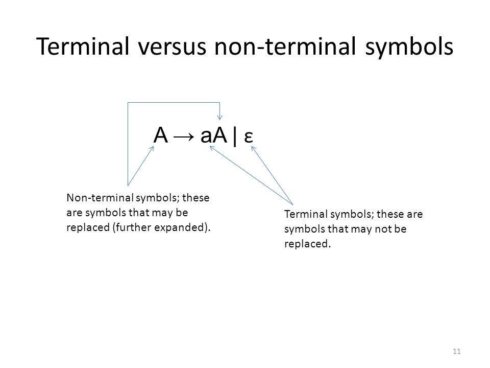 Context Free Grammars Are A Subset Of Context Sensitive Grammars