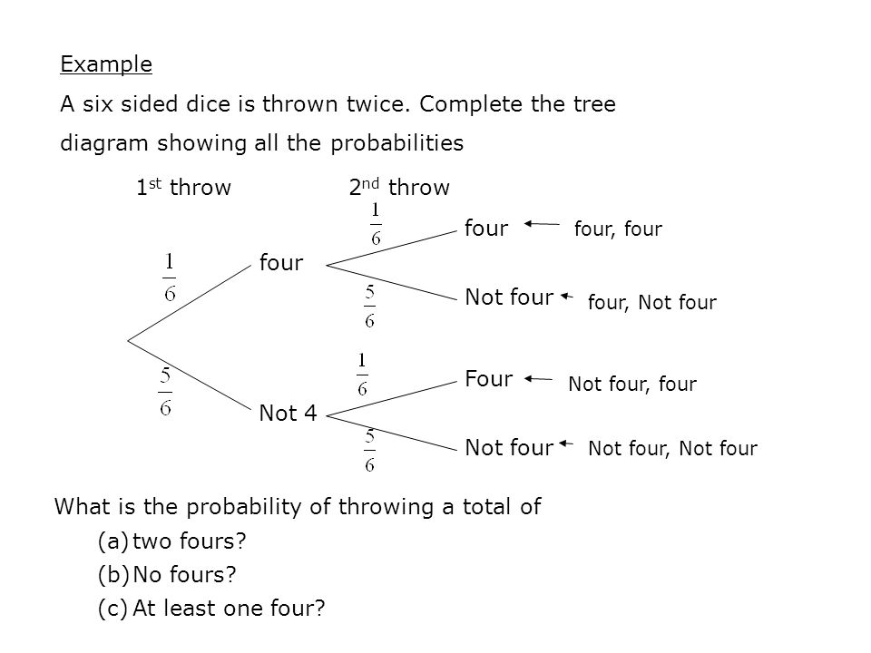 Probability tree diagrams ppt video online download what is the probability of throwing a total of two fours no fours ccuart Image collections