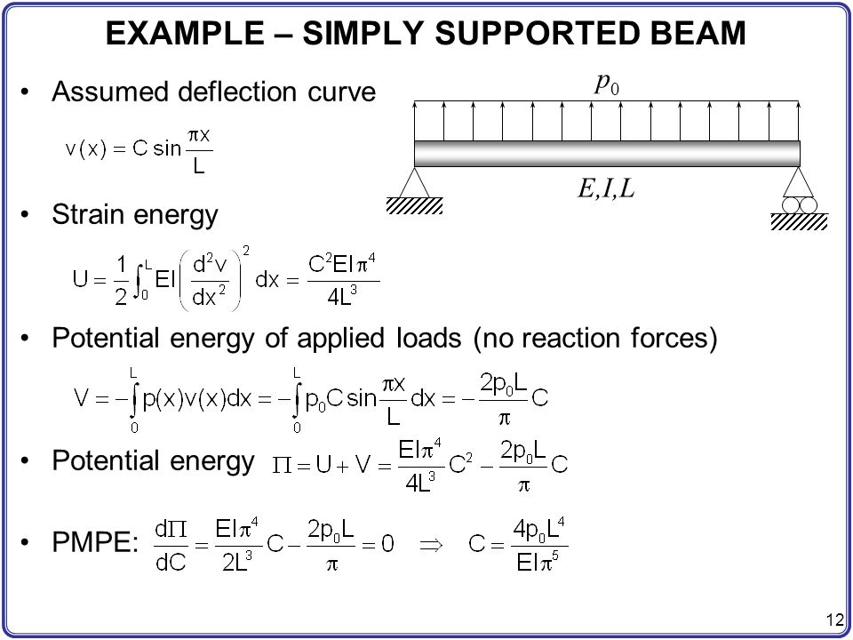 EXAMPLE – SIMPLY SUPPORTED BEAM