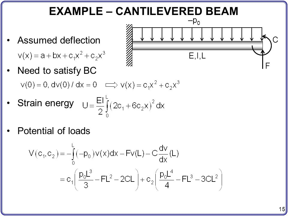 EXAMPLE – CANTILEVERED BEAM