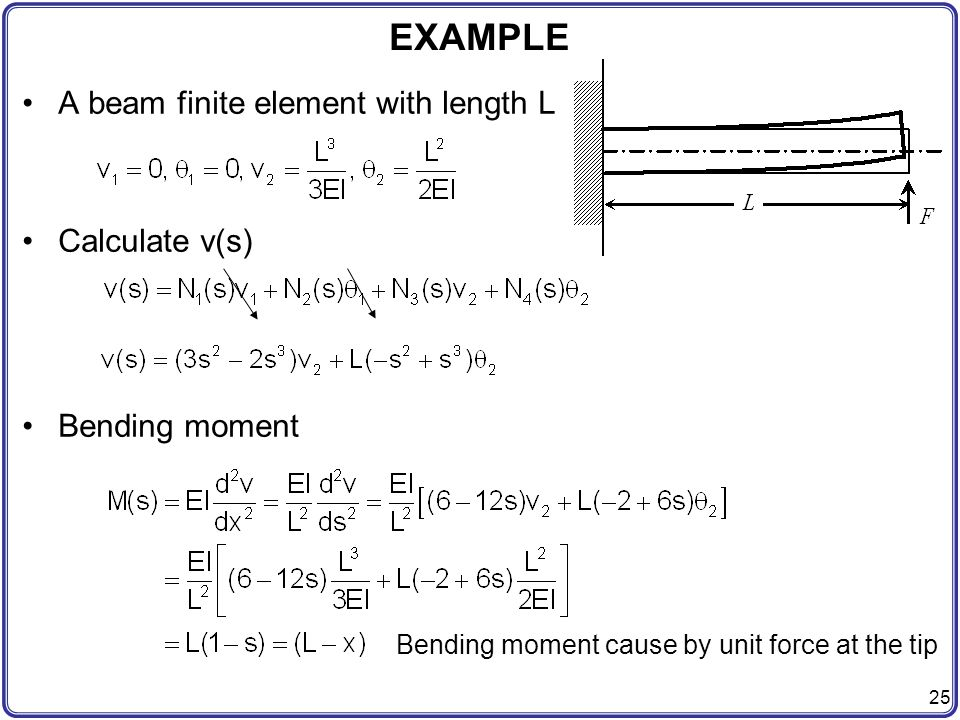 Bending moment cause by unit force at the tip