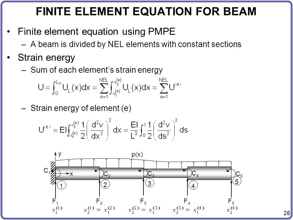 FINITE ELEMENT EQUATION FOR BEAM
