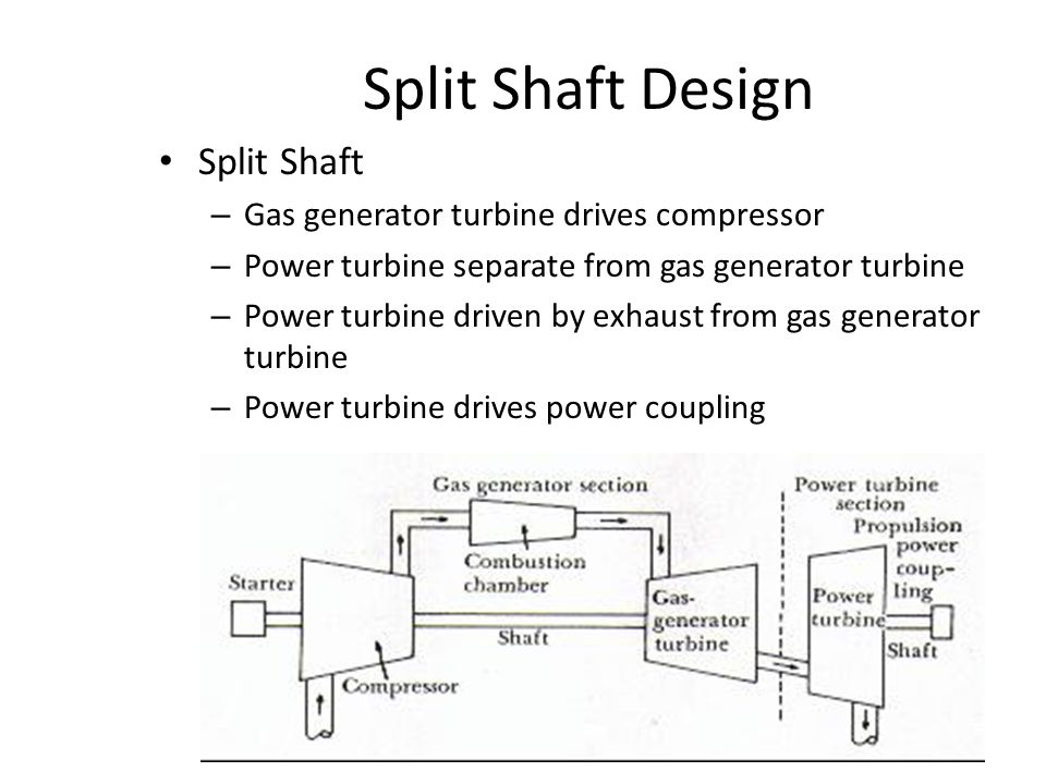 two shaft gas turbine lab report Turbo-shaft engine and generator rpm are displayed on analog-style round meters for a neat visual cue while developing the turbogen™ gas turbine electrical generation system, turbine technologies, ltd determined their most ambitious educational lab system design to date should.