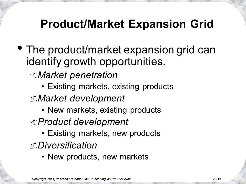 Product/Market Expansion Grid