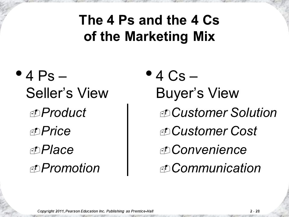 The 4 Ps and the 4 Cs of the Marketing Mix