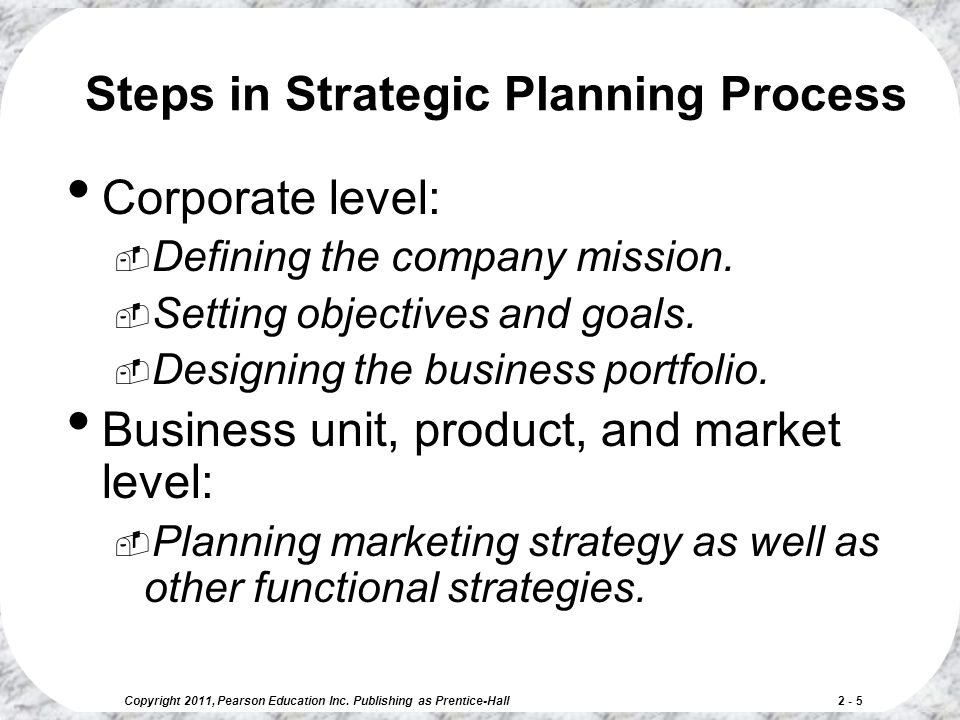 Steps in Strategic Planning Process