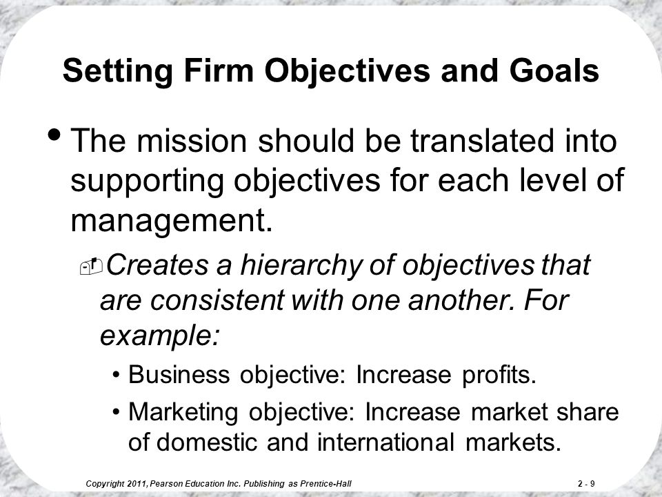 Setting Firm Objectives and Goals