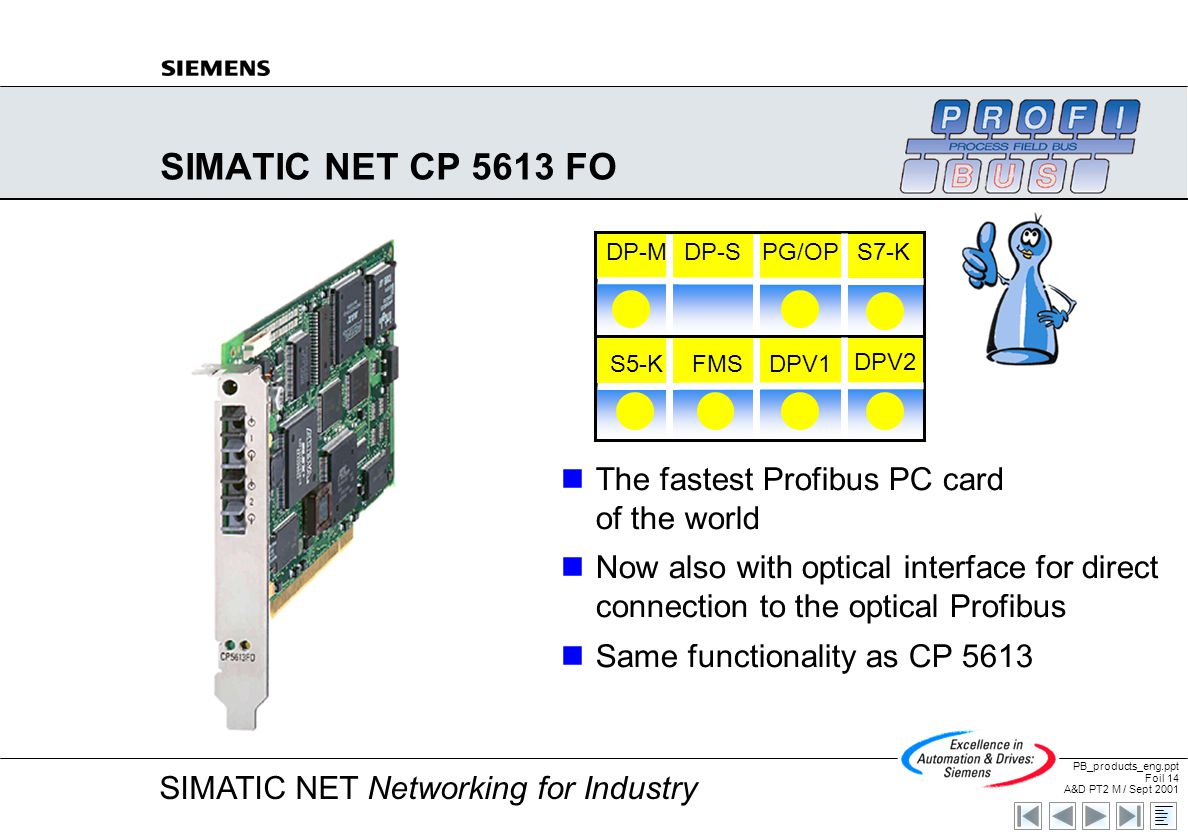 Profibus Ready For Anything Ppt Download Connector Wiring Diagram Simatic Net Cp 5613 Fo The Fastest Pc Card Of World