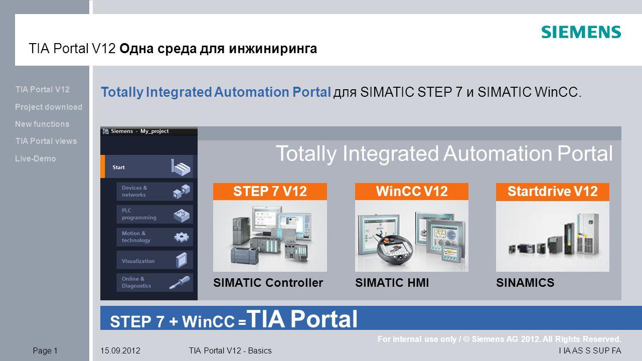 Tia portal step 7 professional v11 free download | TIA Portal V14