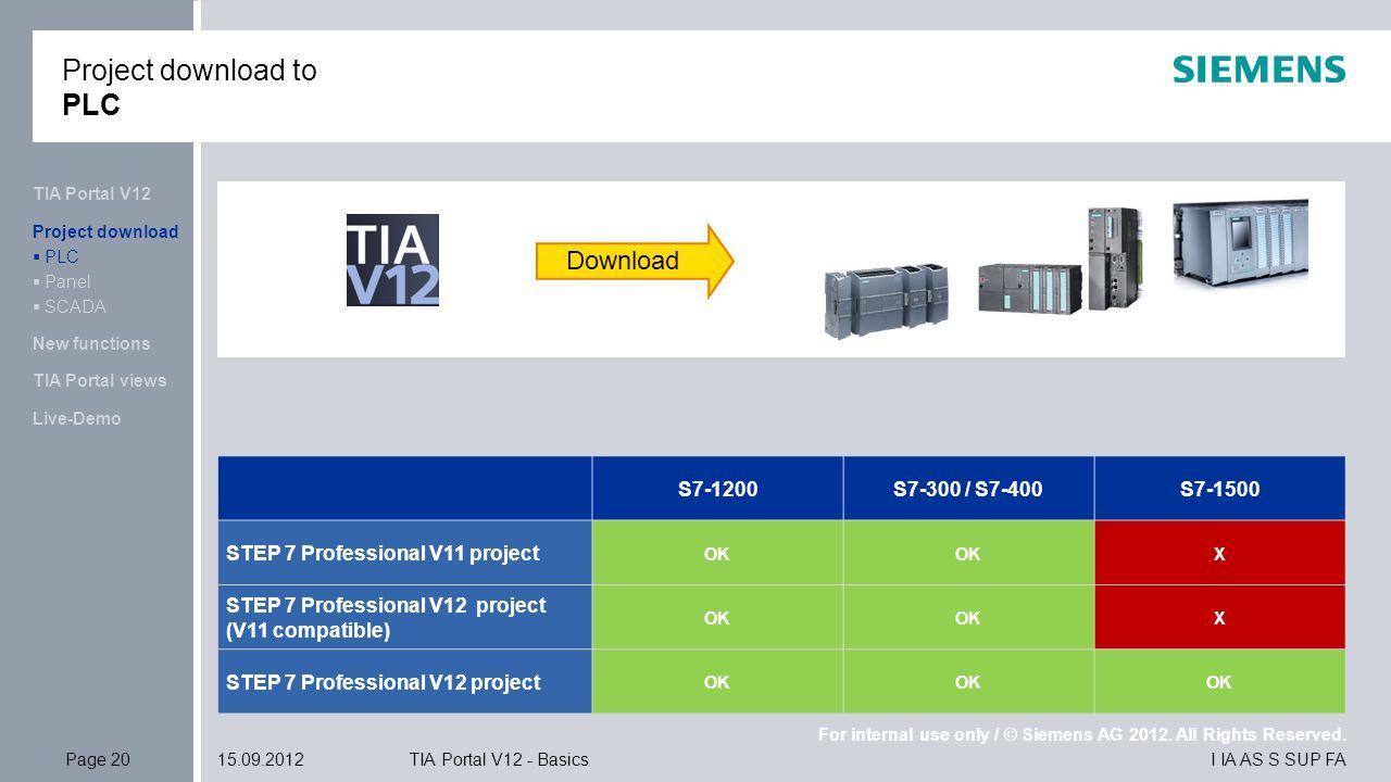 TIA Portal V12 Одна среда для инжиниринга - ppt download