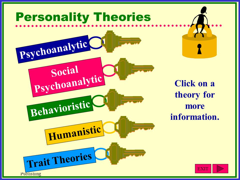 Of download ebook theories personality