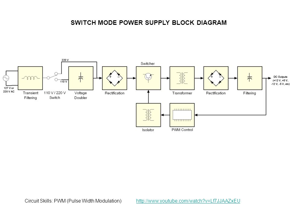 SWITCH MODE POWER SUPPLY BLOCK DIAGRAM