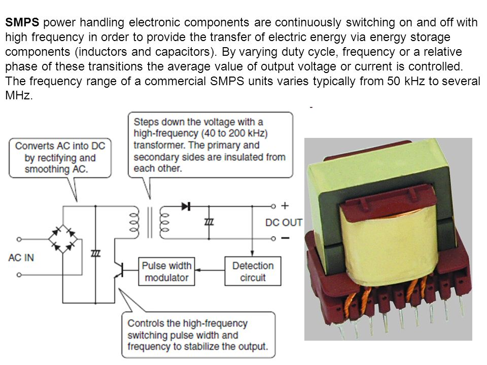 SMPS power handling electronic components are continuously switching on and off with high frequency in order to provide the transfer of electric energy via energy storage components (inductors and capacitors). By varying duty cycle, frequency or a relative phase of these transitions the average value of output voltage or current is controlled. The frequency range of a commercial SMPS units varies typically from 50 kHz to several MHz.