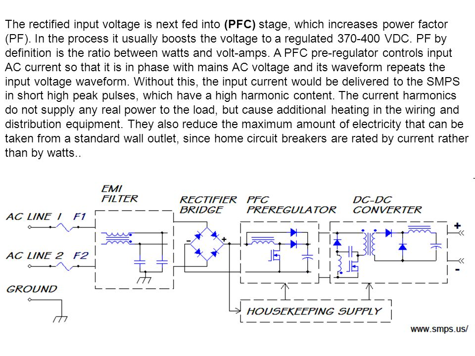 The rectified input voltage is next fed into (PFC) stage, which increases power factor (PF).