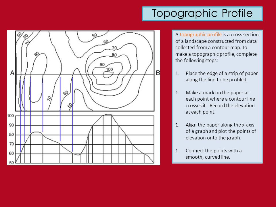 How To Draw A Cross Section From A Topographic Map.Mapping Earth S Surface Ppt Download