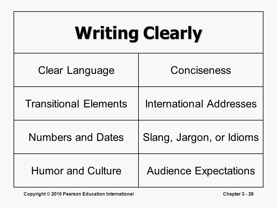 Writing Clearly Clear Language Transitional Elements Numbers and Dates