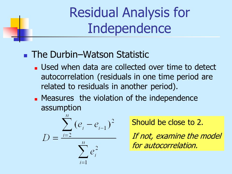 Residual Analysis for Independence