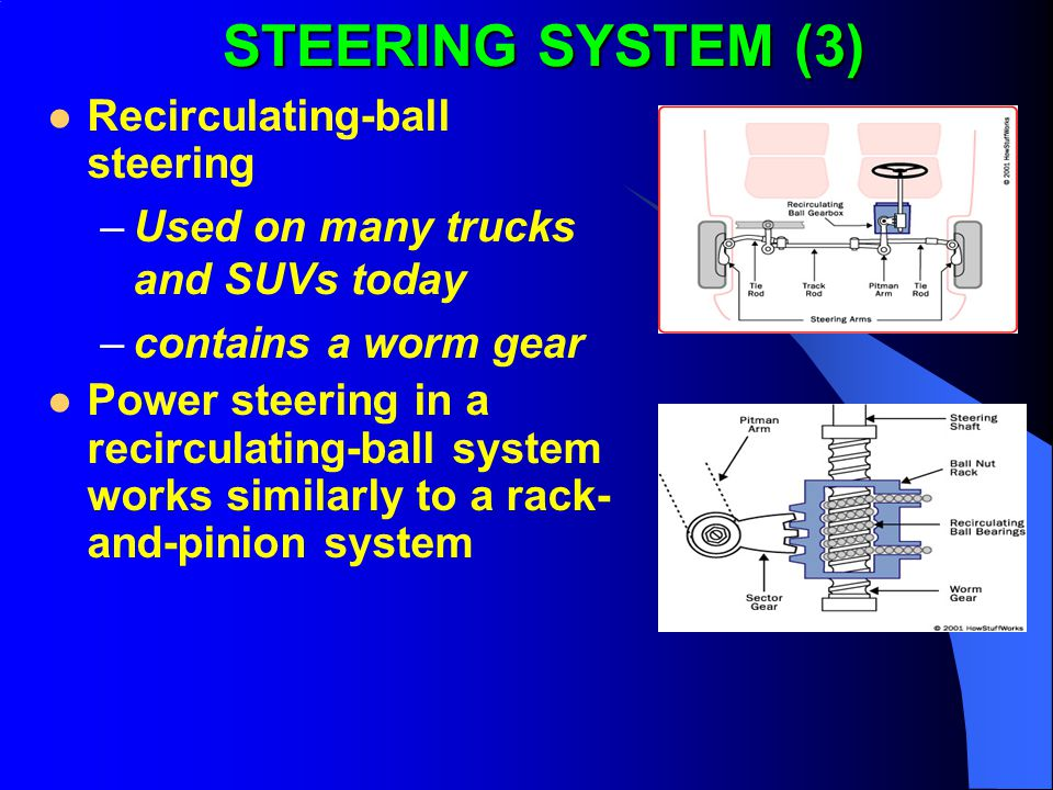 STEERING SYSTEM (3) Recirculating-ball steering