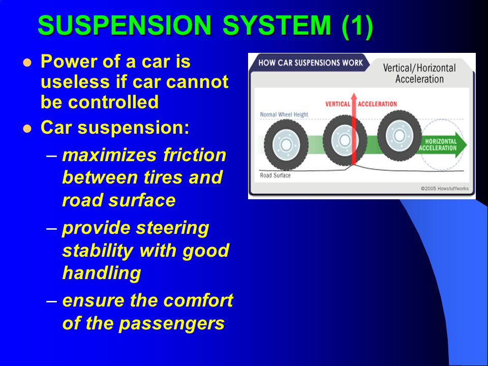SUSPENSION SYSTEM (1) Power of a car is useless if car cannot be controlled. Car suspension: maximizes friction between tires and road surface.