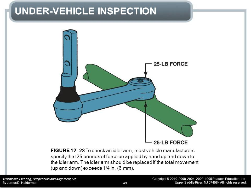 CHAPTER 12 Steering Linkage and Service - ppt download
