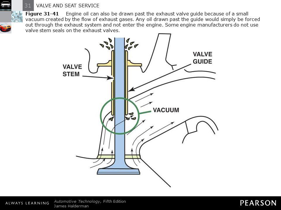 31 valve and seat service valve and seat service ppt download rh slideplayer com Cummins 24 Valve Engine Diagram Engine Valve Timing