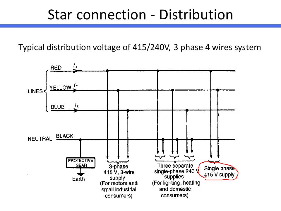 typical distribution voltage of 415/240v, 3 phase 4 wires system  star  connection - distribution