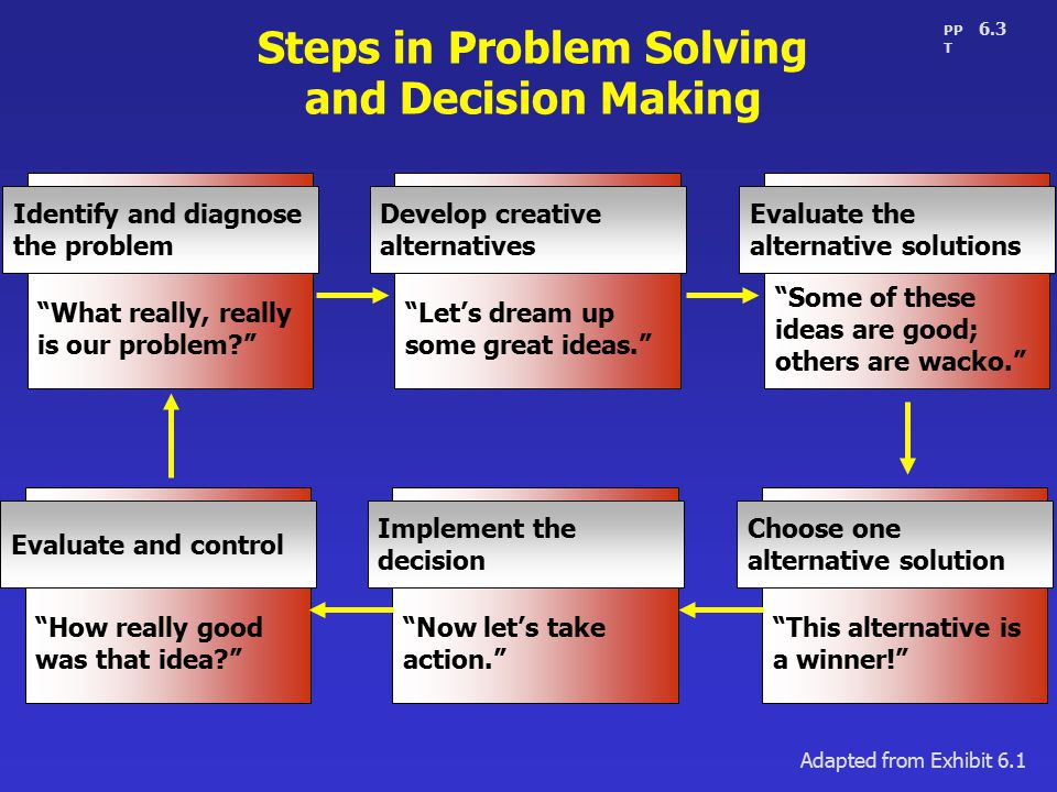 the art of problem solving and decision making Decision making and problem solving - duration: 2:09 awrbusinessconcepts 5,868 views 2:09 how to take a tough decision in tough situation decision making skills by vivek bindra - duration: 6.