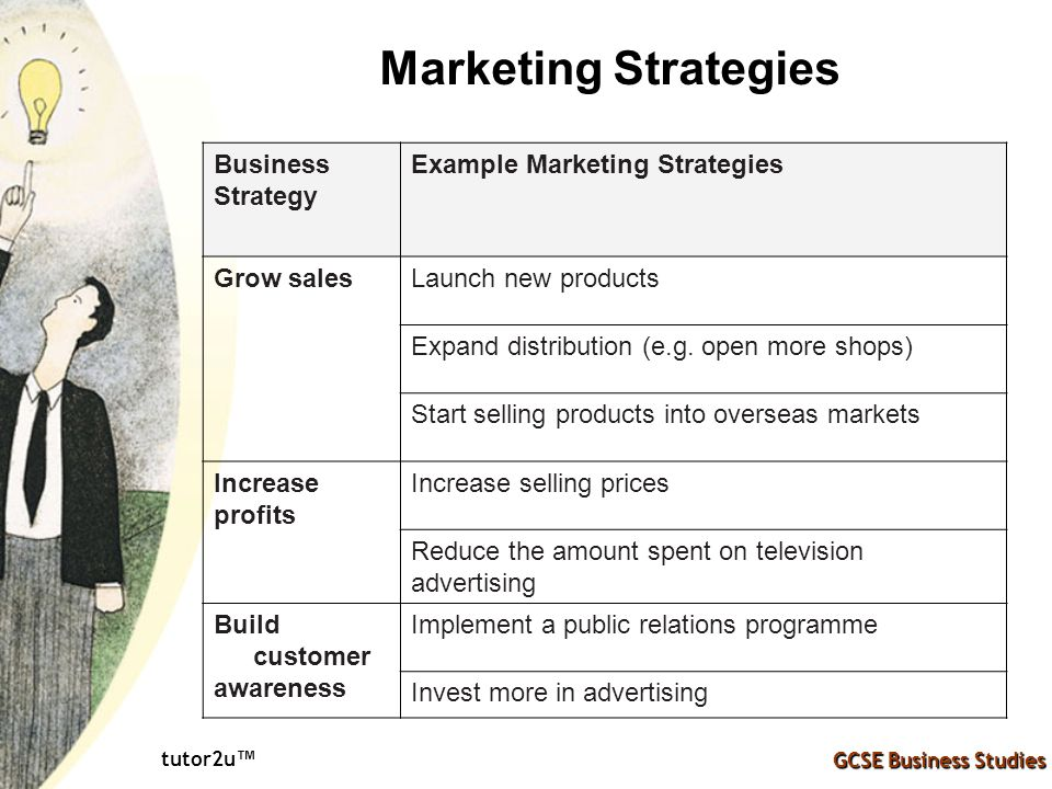 Marketing Strategies Business Strategy Example Marketing Strategies