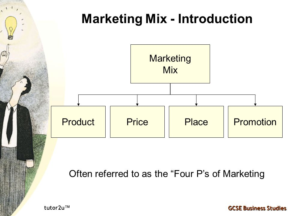 Marketing Mix - Introduction