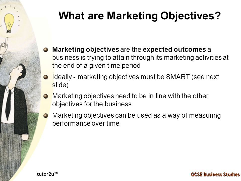 What are Marketing Objectives