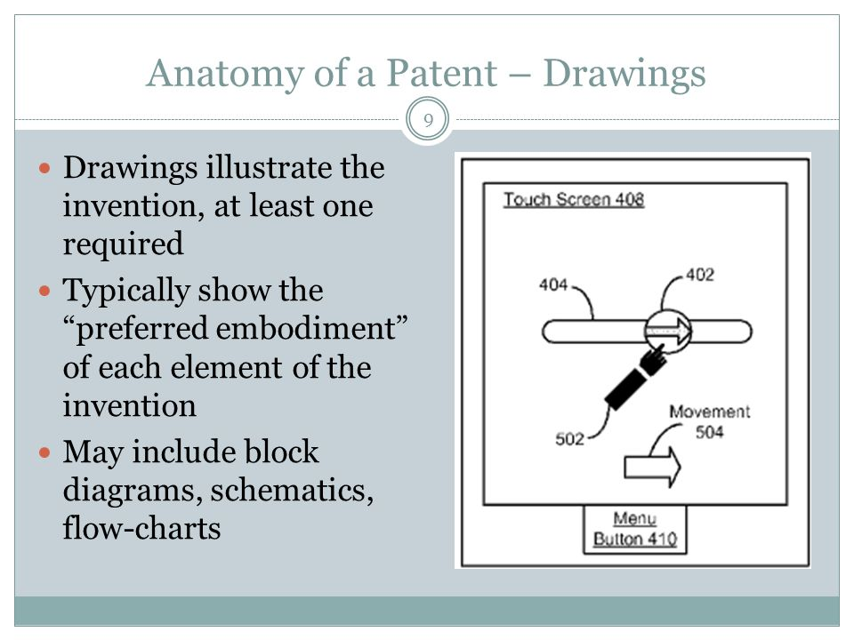 Anatomy of a Patent – Drawings