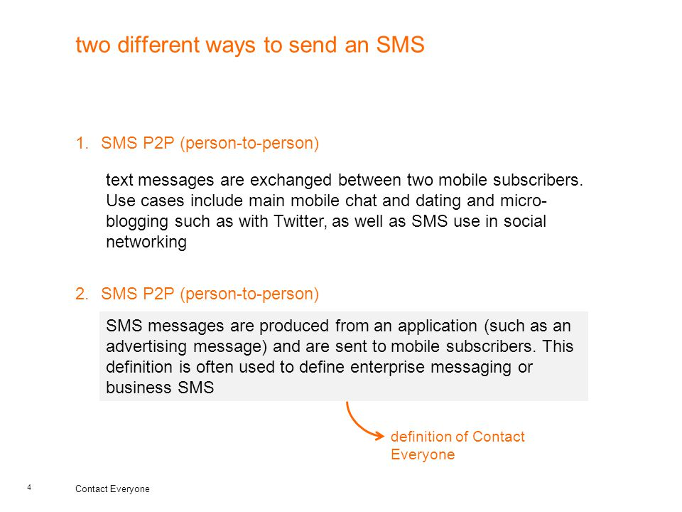 Contact Everyone send SMS anywhere - ppt download