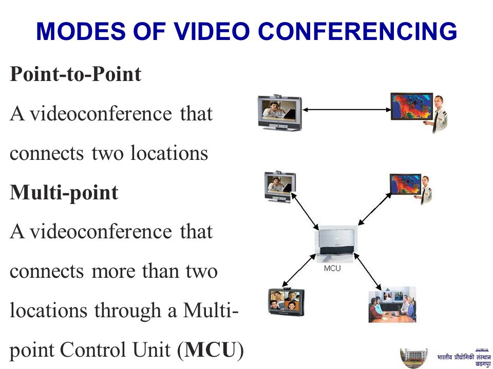 Video conferencing fundamentals and application ppt video online modes of video conferencing ccuart Image collections