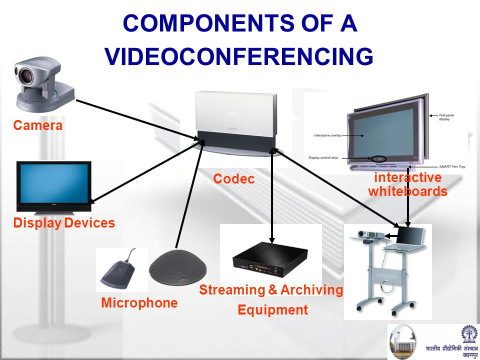 Video conferencing fundamentals and application ppt video online components of a videoconferencing ccuart Image collections