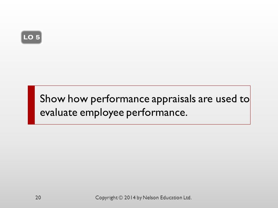Chapter 12 Show how performance appraisals are used to evaluate employee performance.