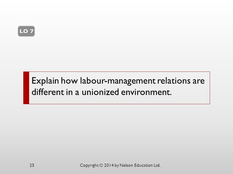 Chapter 12 Explain how labour-management relations are different in a unionized environment.