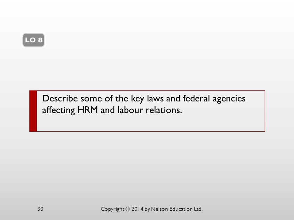 Chapter 12 Describe some of the key laws and federal agencies affecting HRM and labour relations.