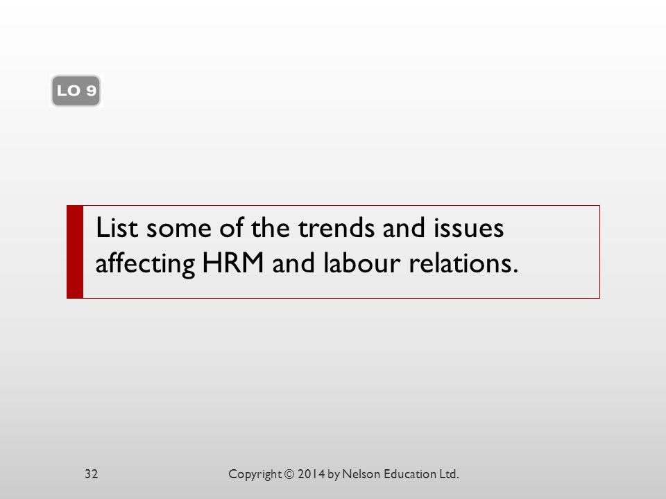 List some of the trends and issues affecting HRM and labour relations.