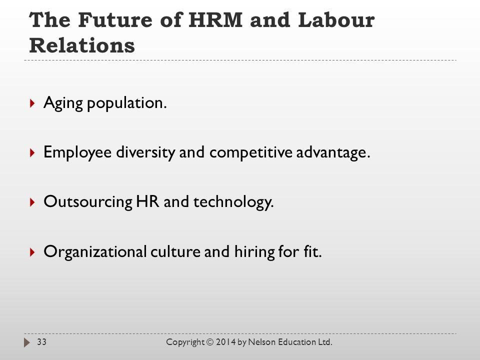 The Future of HRM and Labour Relations