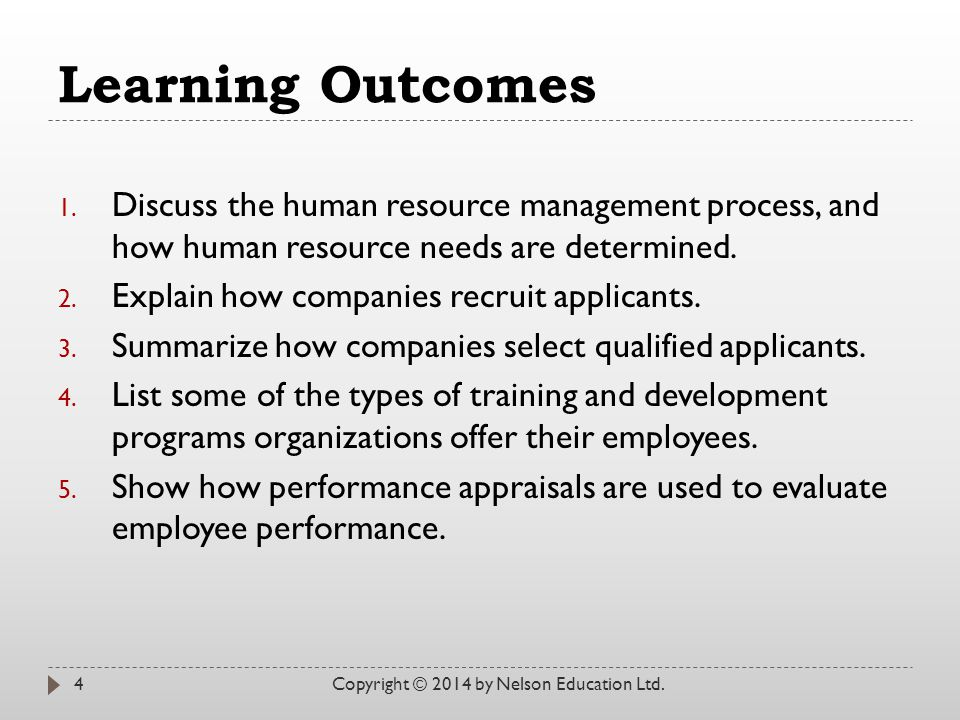 Chapter 12 Learning Outcomes. Discuss the human resource management process, and how human resource needs are determined.