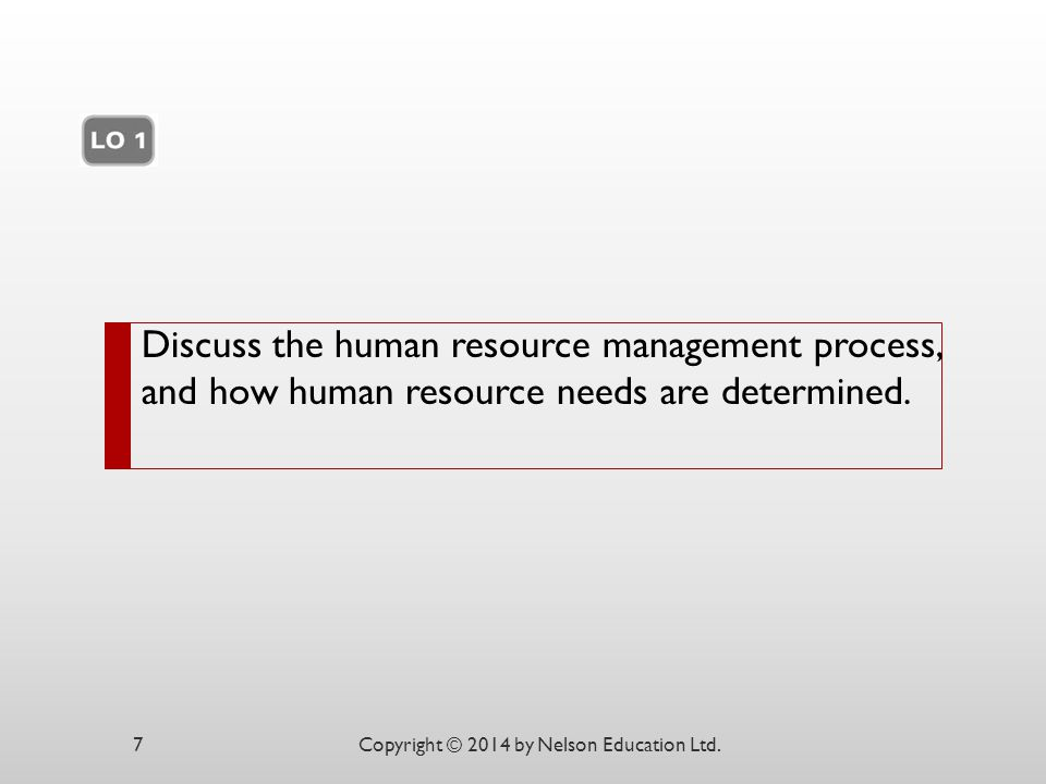 Chapter 12 Discuss the human resource management process, and how human resource needs are determined.