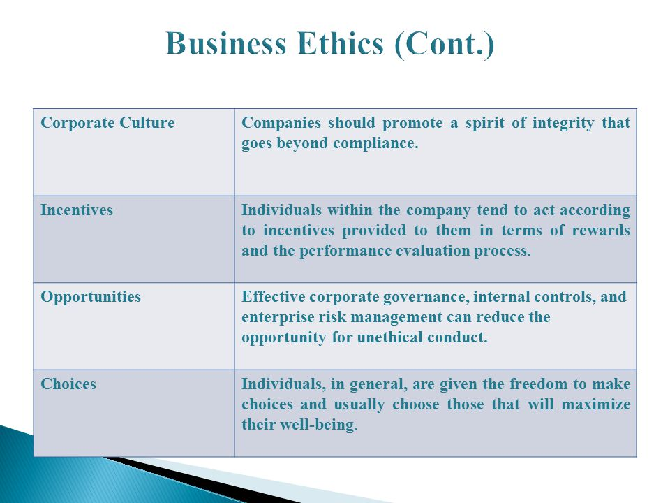 Business Ethics (Cont.)