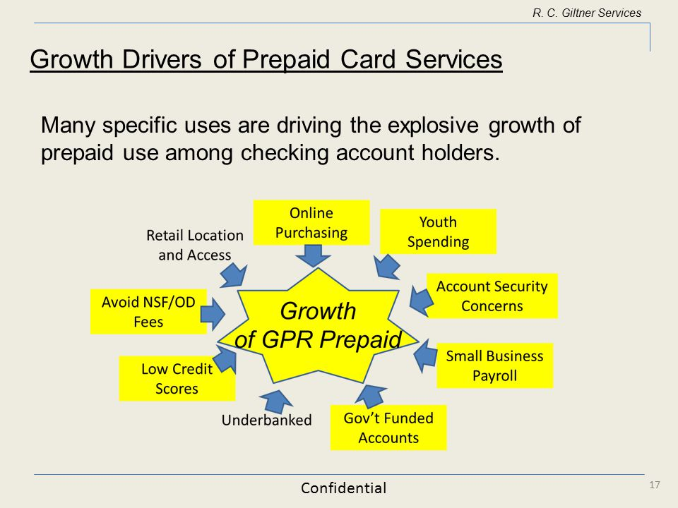 growth drivers of prepaid card services - Add Money To Prepaid Card With Checking Account