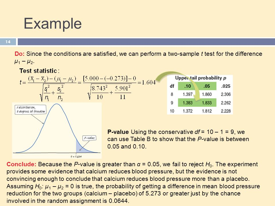 statistic chapter 2 sample question This is a practice test for the multiple-choice section of the advanced placement statistics exam each question is followed by five possible answers choose the response that best answers the question to start the test, tap the begin test button  ap and advanced placement program are.