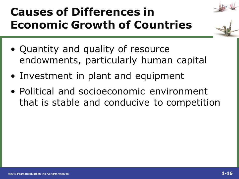 Causes of Differences in Economic Growth of Countries