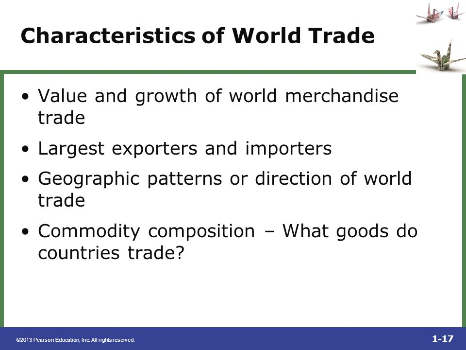 Characteristics of World Trade